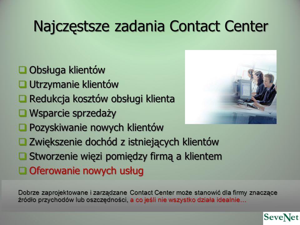 Najczęstsze zadania Contact Center