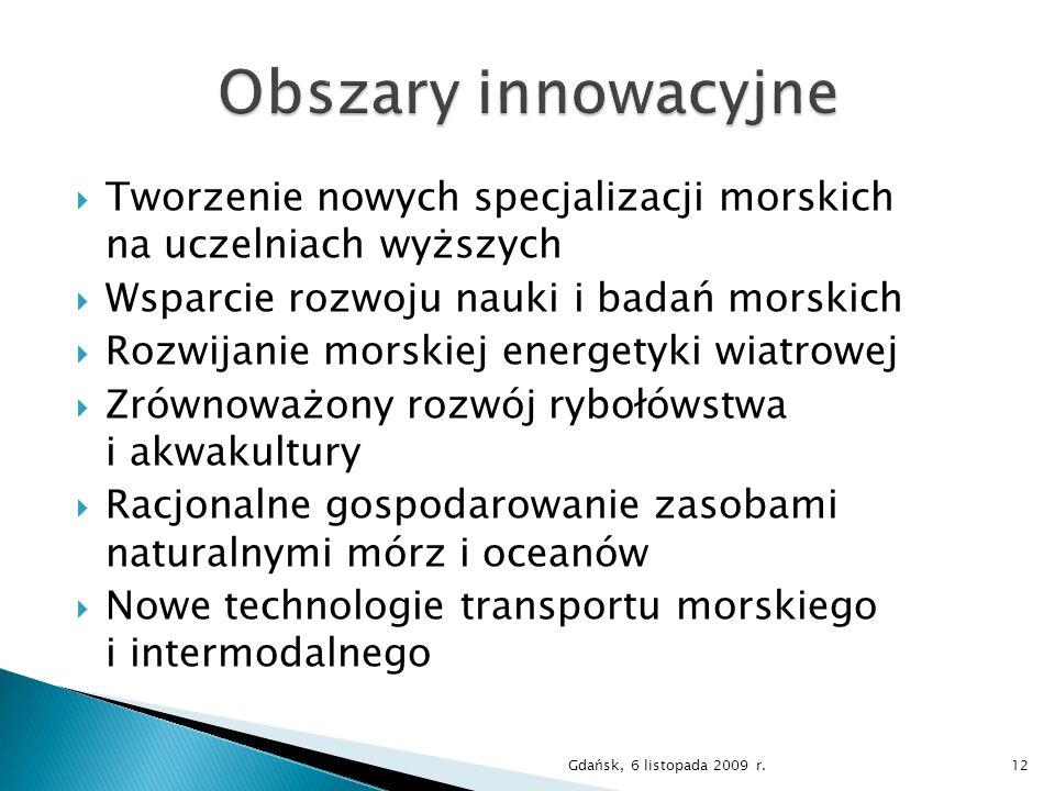 Obszary innowacyjne Tworzenie nowych specjalizacji morskich na uczelniach wyższych. Wsparcie rozwoju nauki i badań morskich.
