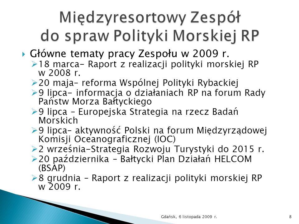 Międzyresortowy Zespół do spraw Polityki Morskiej RP