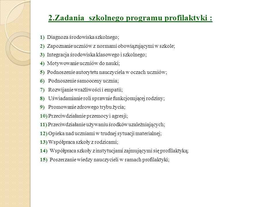 2.Zadania szkolnego programu profilaktyki :