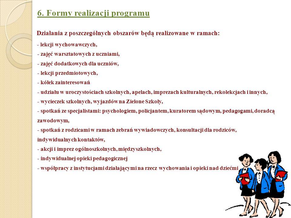 6. Formy realizacji programu