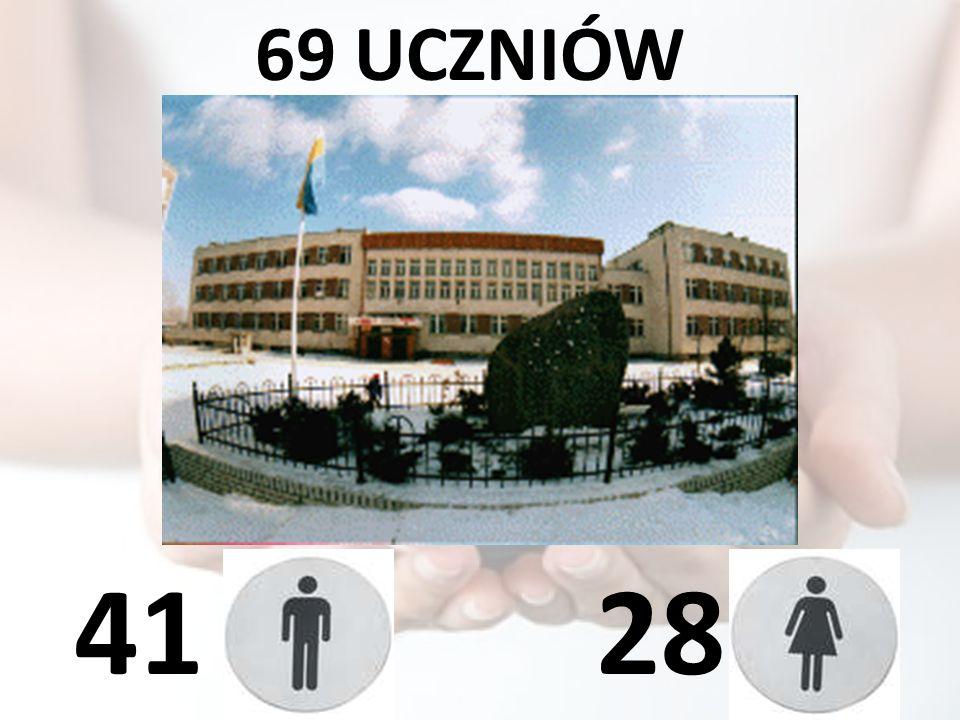 69 UCZNIÓW 41 28