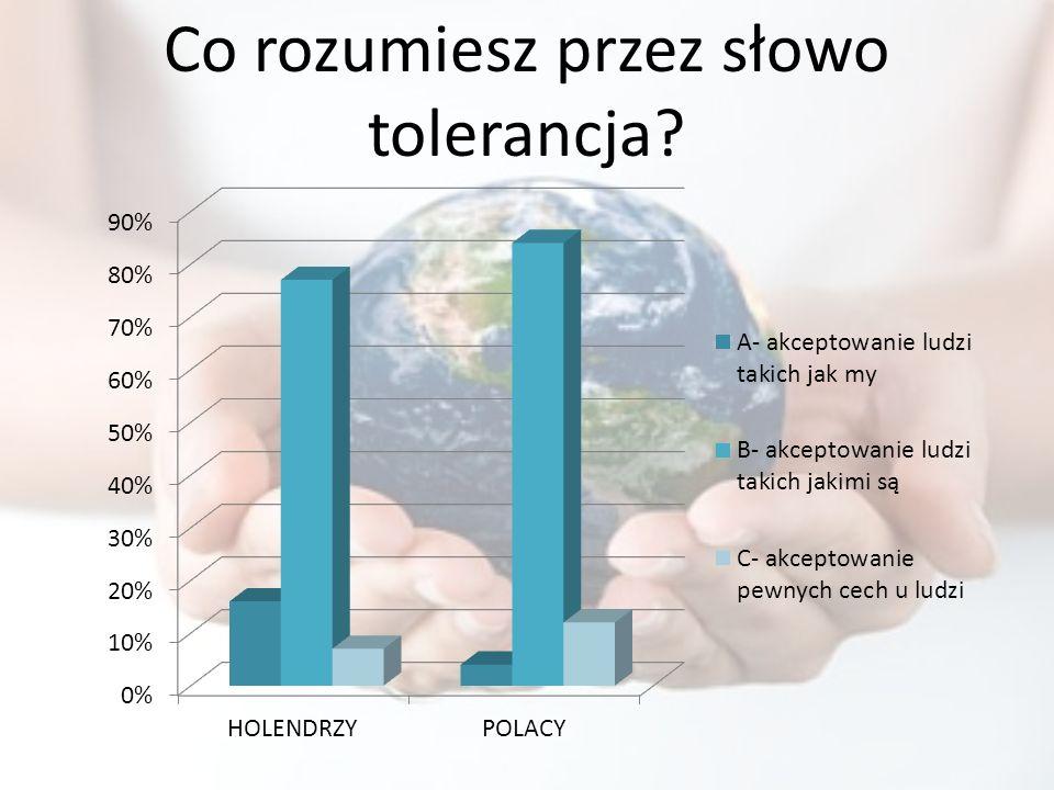 Co rozumiesz przez słowo tolerancja