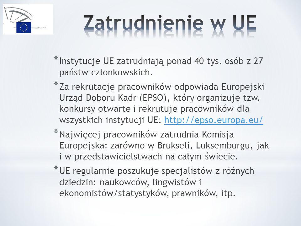 Zatrudnienie w UE Instytucje UE zatrudniają ponad 40 tys. osób z 27 państw członkowskich.