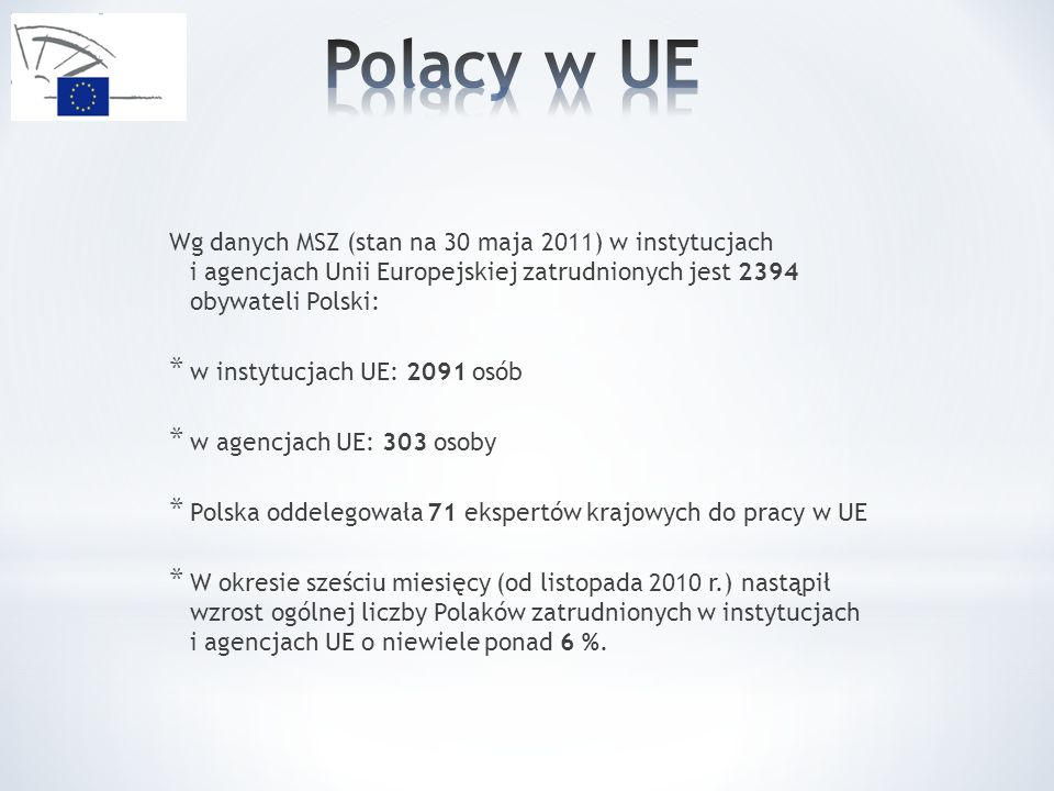 Polacy w UE