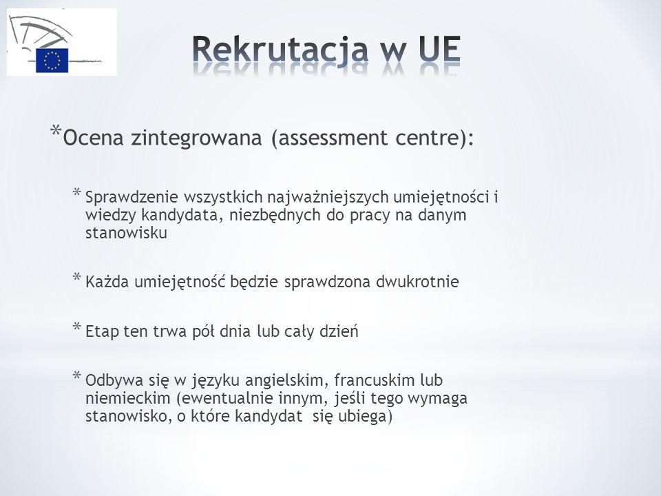 Rekrutacja w UE Ocena zintegrowana (assessment centre):