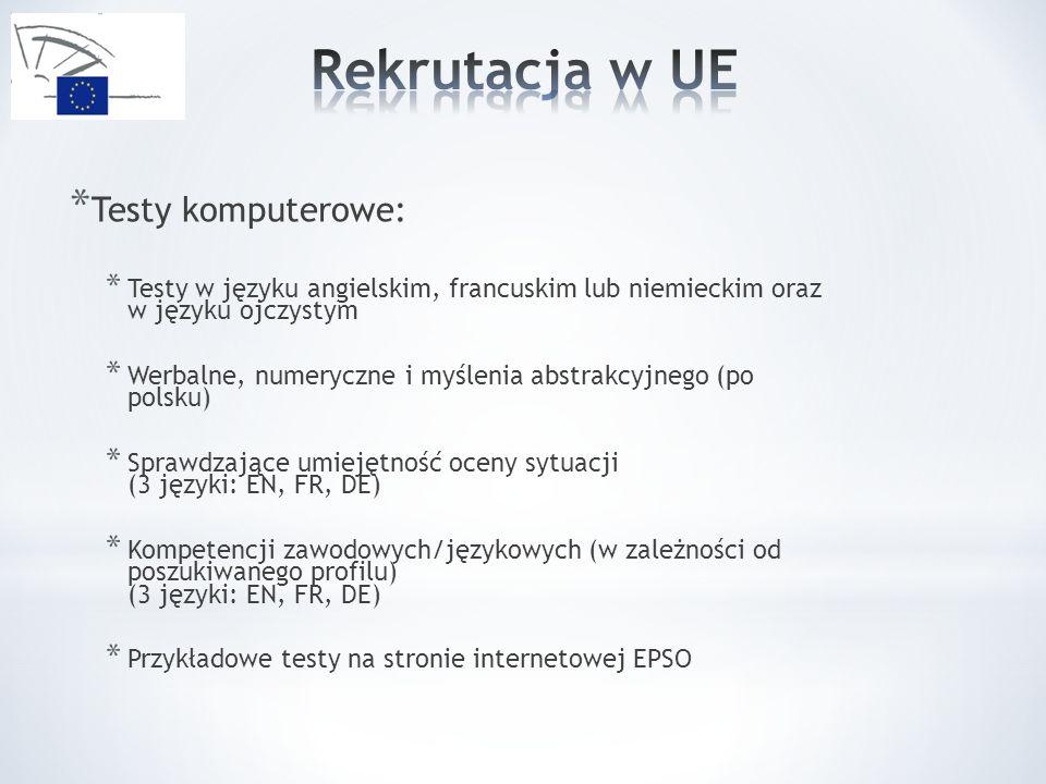 Rekrutacja w UE Testy komputerowe: