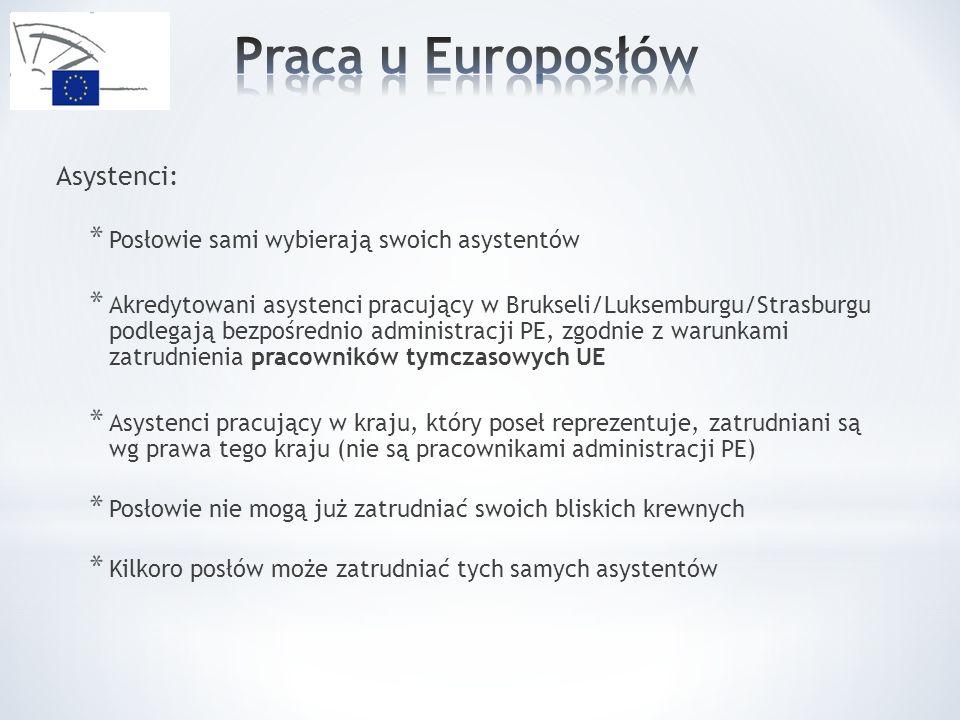 Praca u Europosłów Asystenci: