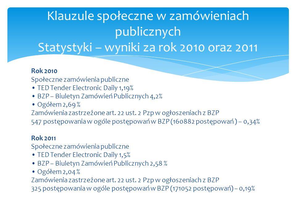 Klauzule społeczne w zamówieniach publicznych Statystyki – wyniki za rok 2010 oraz 2011