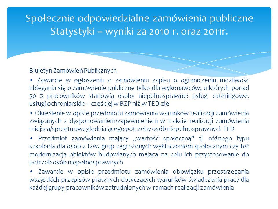 Społecznie odpowiedzialne zamówienia publiczne Statystyki – wyniki za 2010 r. oraz 2011r.