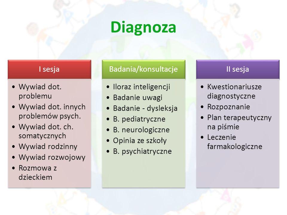 Diagnoza I sesja Wywiad dot. problemu