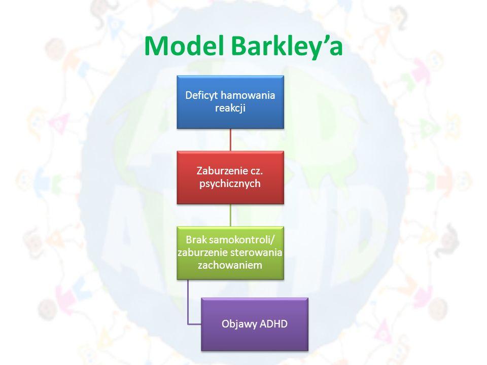 Model Barkley'a Deficyt hamowania reakcji Zaburzenie cz. psychicznych