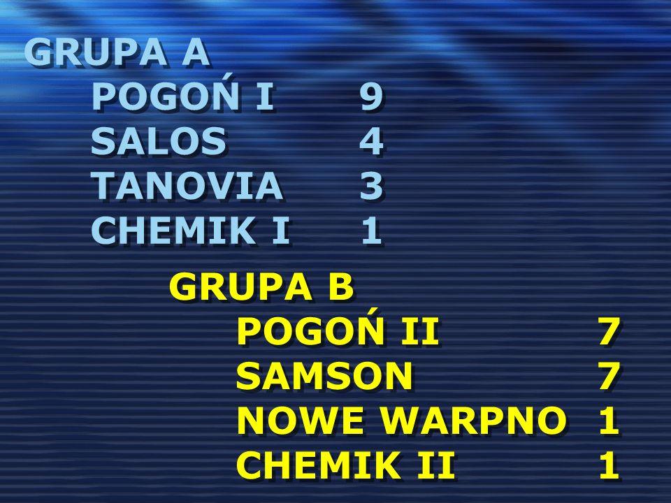 Grupa A pogoń i 9 salos 4 tanovia 3 chemik i 1