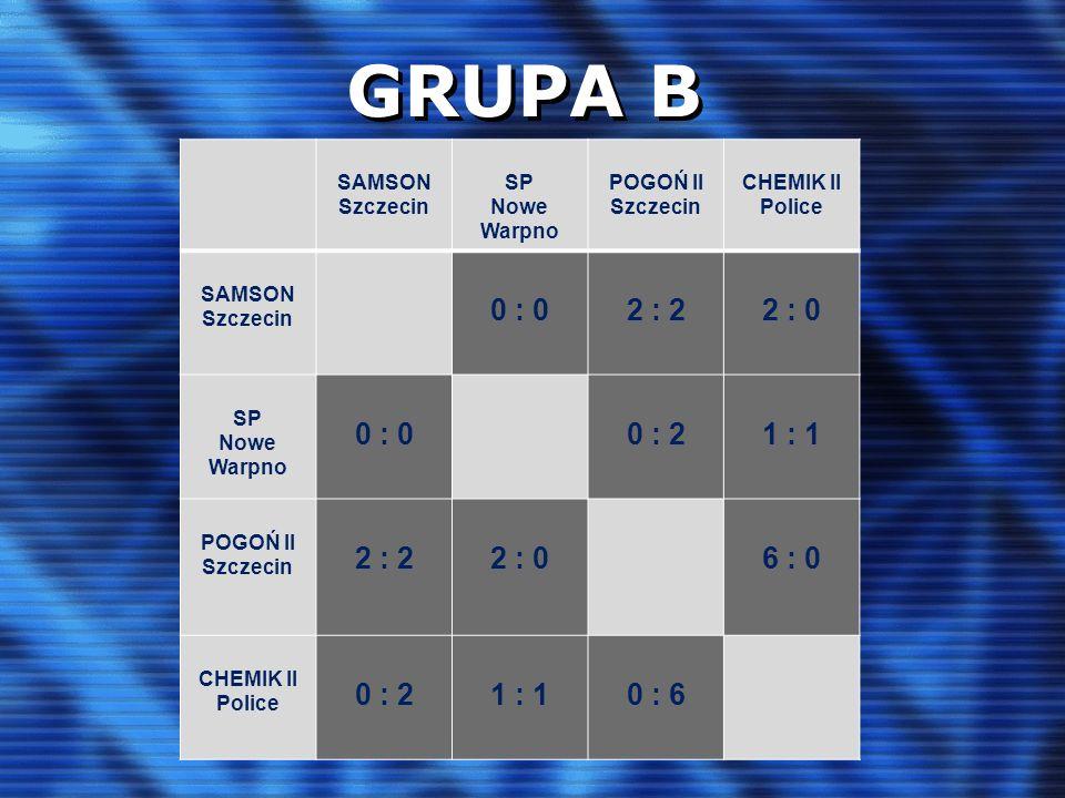 GRUPA B 0 : 0 2 : 2 2 : 0 0 : 2 1 : 1 6 : 0 0 : 6 SAMSON Szczecin SP