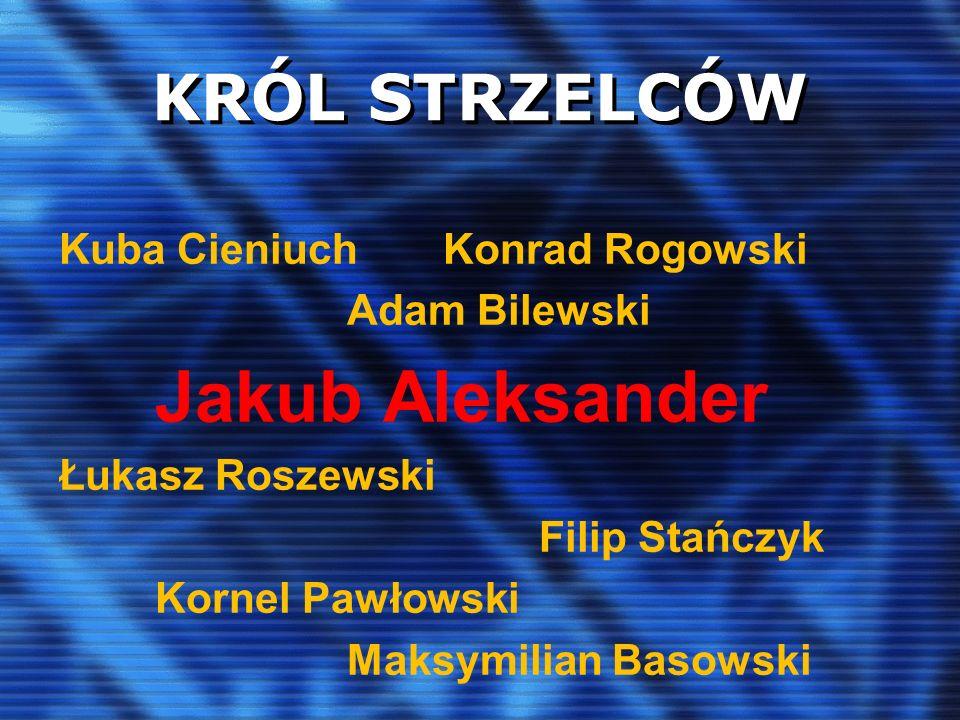KRÓL STRZELCÓW Kuba Cieniuch Konrad Rogowski Adam Bilewski
