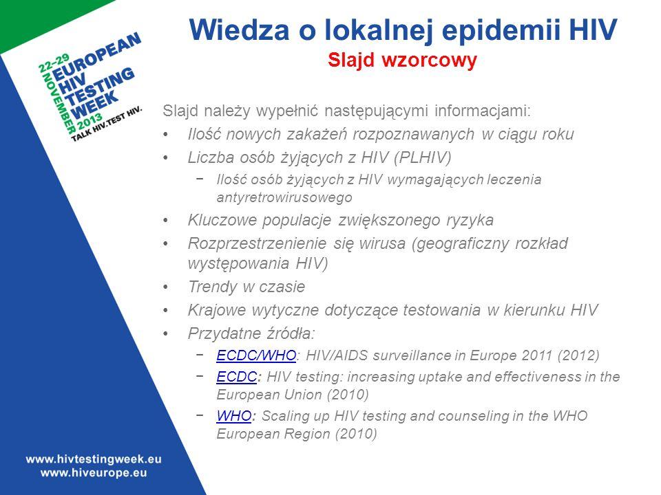 Wiedza o lokalnej epidemii HIV Slajd wzorcowy