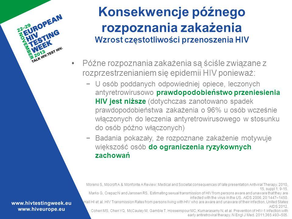 Osoby nieświadome zakażenia nie przyjmują leczenia antyretrowirusowego i są bardziej zakaźne niż osoby które wiedzą, że są zakażone i przyjmują leczenie. W związku tym, około połowy nowych zakażeń HIV pochodzi od osób nieświadomych swojego zakażenia.