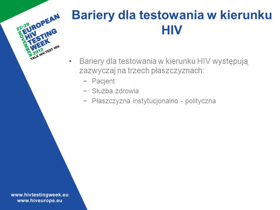 Bariery dla testowania w kierunku HIV