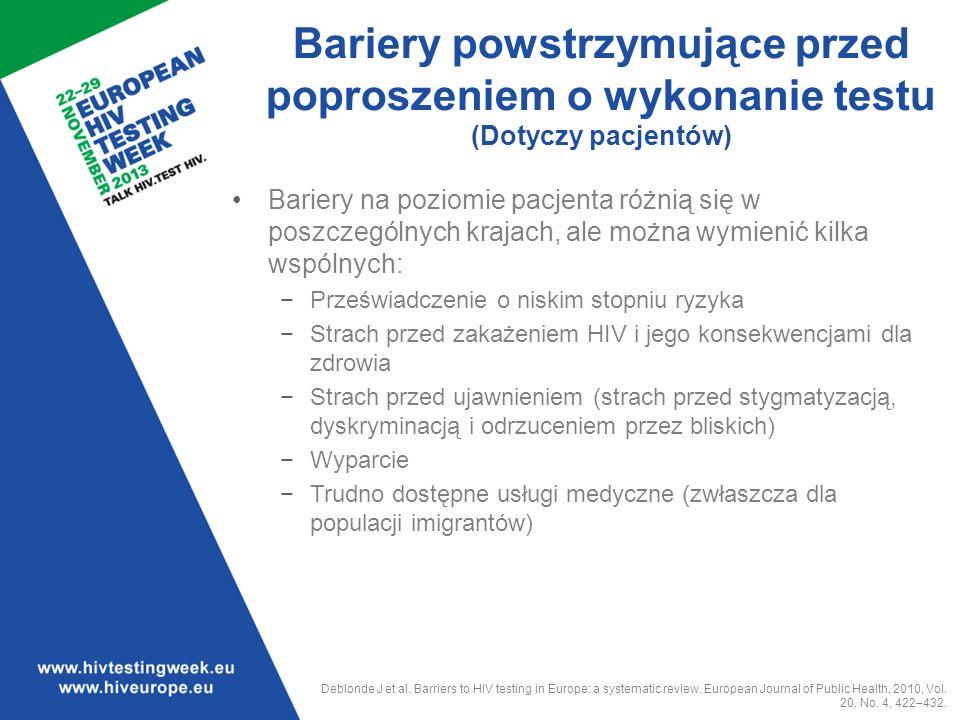 Bariery dla testowania w kierunku HIV dotyczące pacjentów, różnią się w poszczególnych krajach, ale można wymienić kilka najczęściej występujących.