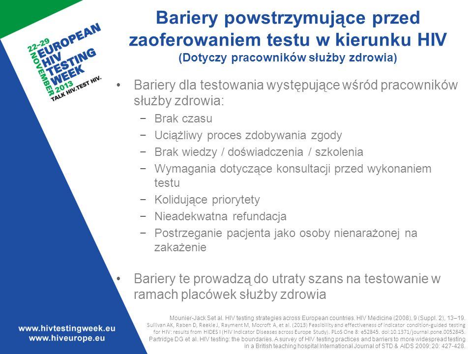 Bariery dla testowania w kierunku HIV dotyczące pracowników służby zdrowia.