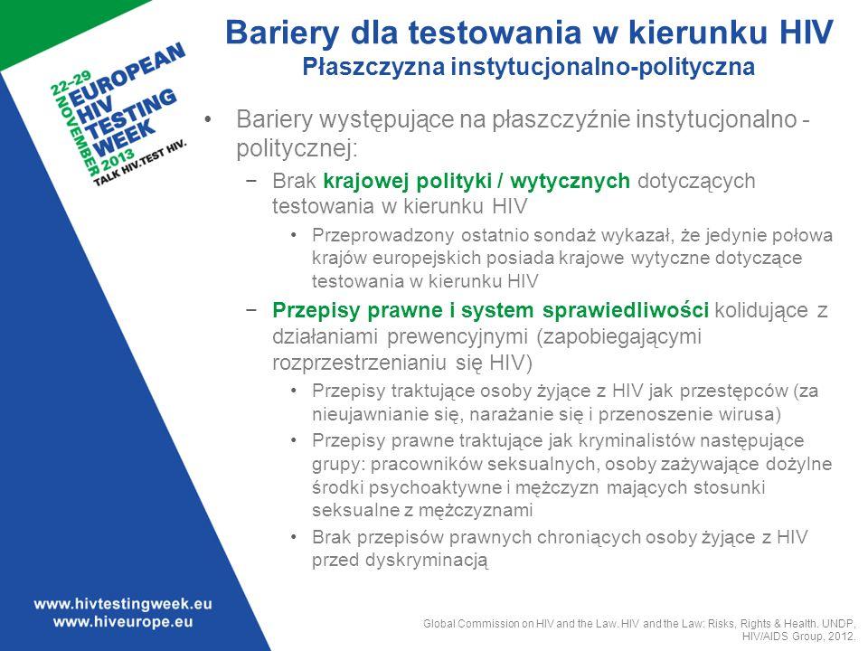 Bariery dla testowania w kierunku HIV występujące na płaszczyźnie instytucjonalno-politycznej.