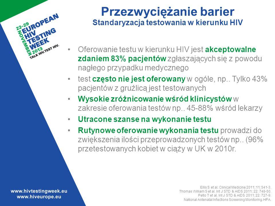 Przezwyciężanie barier Standaryzacja testowania w kierunku HIV