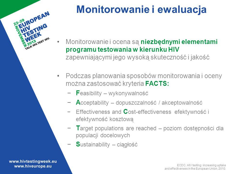 Monitorowanie i ewaluacja