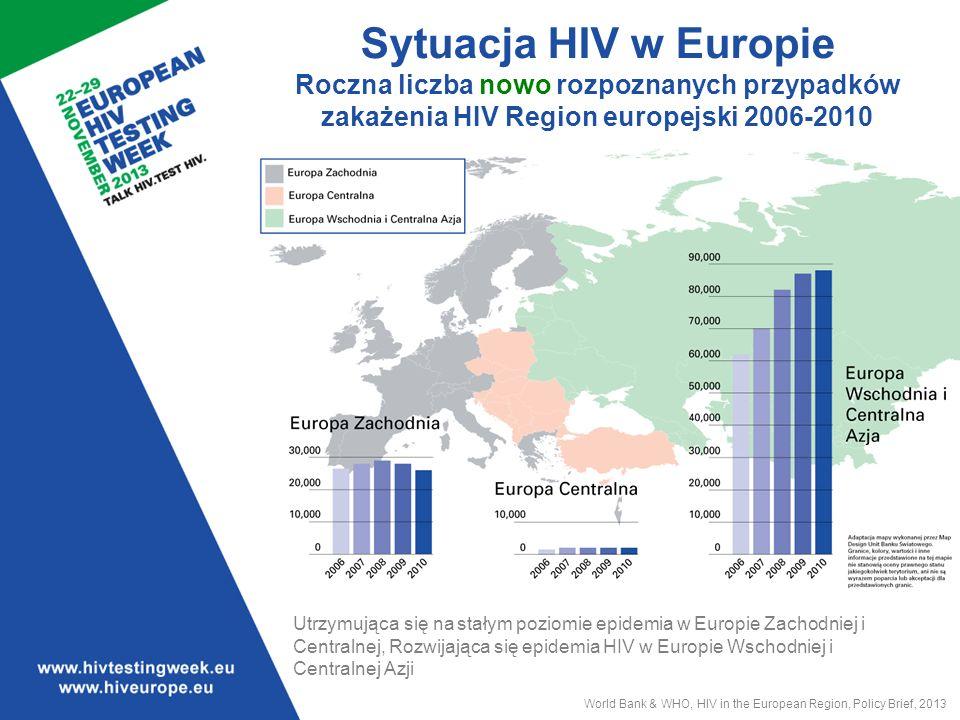 Liczba pojawiających się rocznie nowych zakażeń HIV w Europejskim Regionie WHO. Zauważyć należy wysoką liczbę nowych zakażeń w Europie Wschodniej i Centralnej Azji.