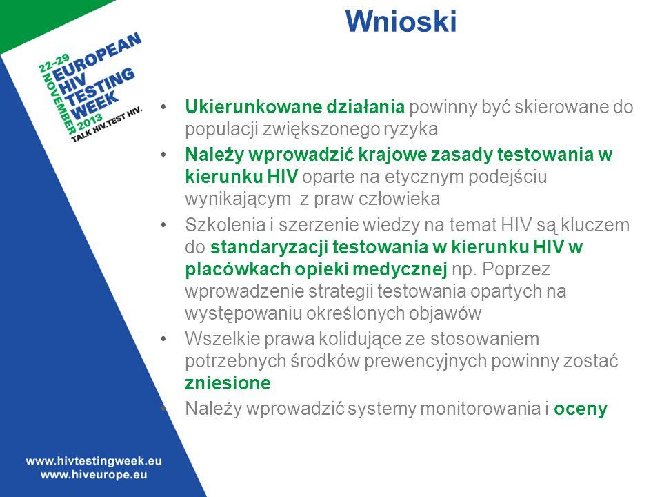 Bariery dla testowania w kierunku HIV występujące na różnych płaszczyznach muszą być porównywane i łączone.
