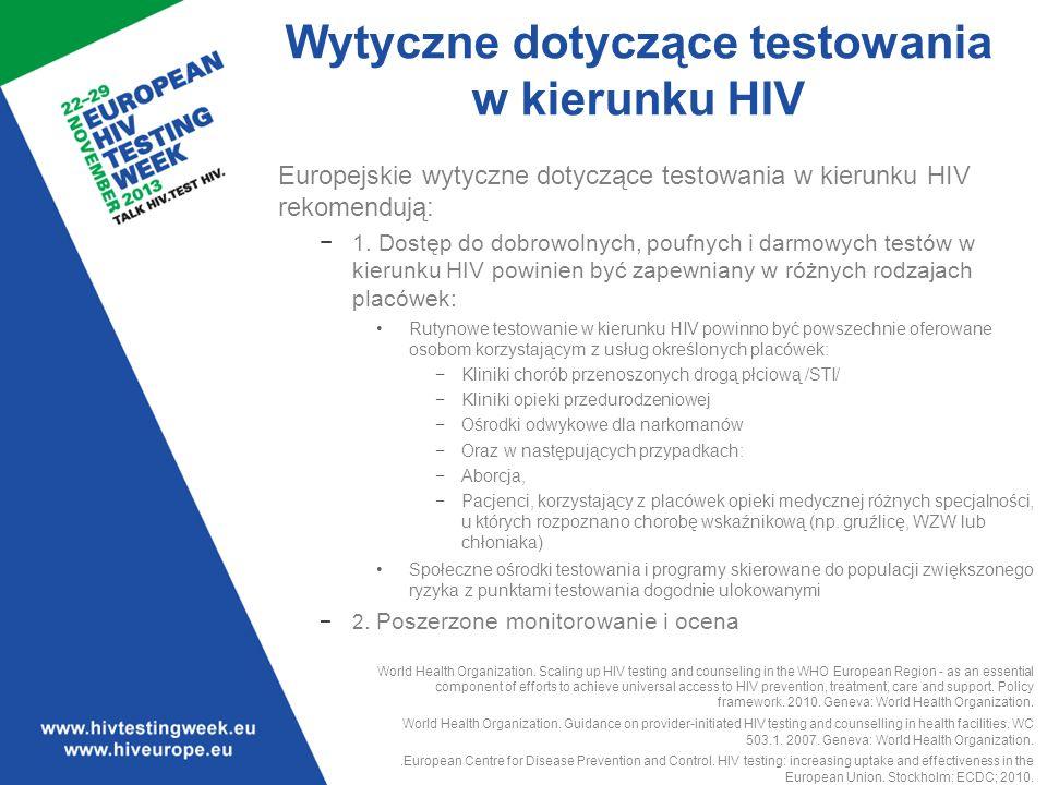 Wytyczne dotyczące testowania w kierunku HIV