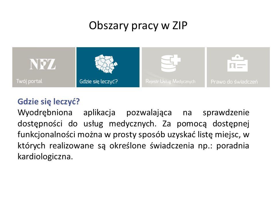 Obszary pracy w ZIP
