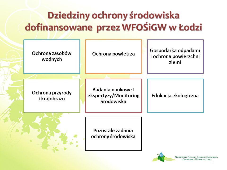 Dziedziny ochrony środowiska dofinansowane przez WFOŚiGW w Łodzi