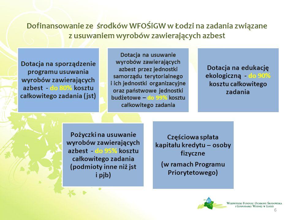 Dofinansowanie ze środków WFOŚiGW w Łodzi na zadania związane z usuwaniem wyrobów zawierających azbest