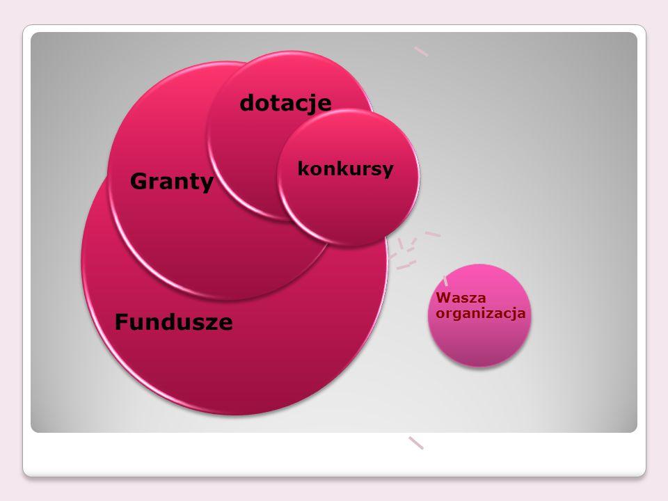 Wasza organizacja dotacje Fundusze Granty konkursy