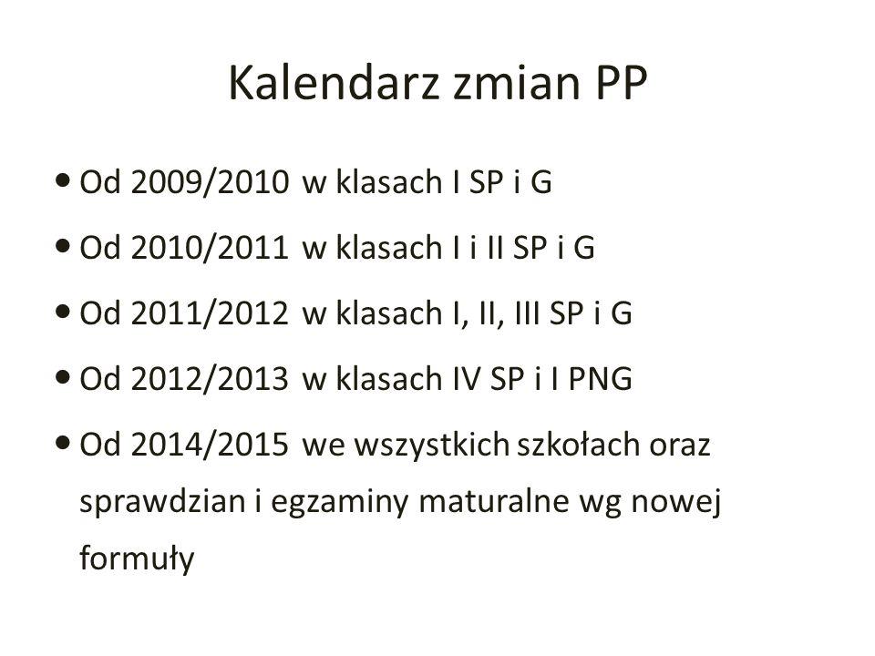 Kalendarz zmian PP Od 2009/2010 w klasach I SP i G