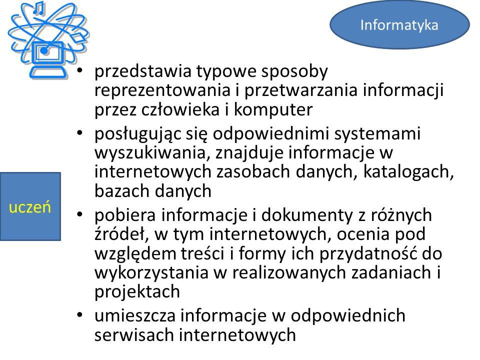 umieszcza informacje w odpowiednich serwisach internetowych