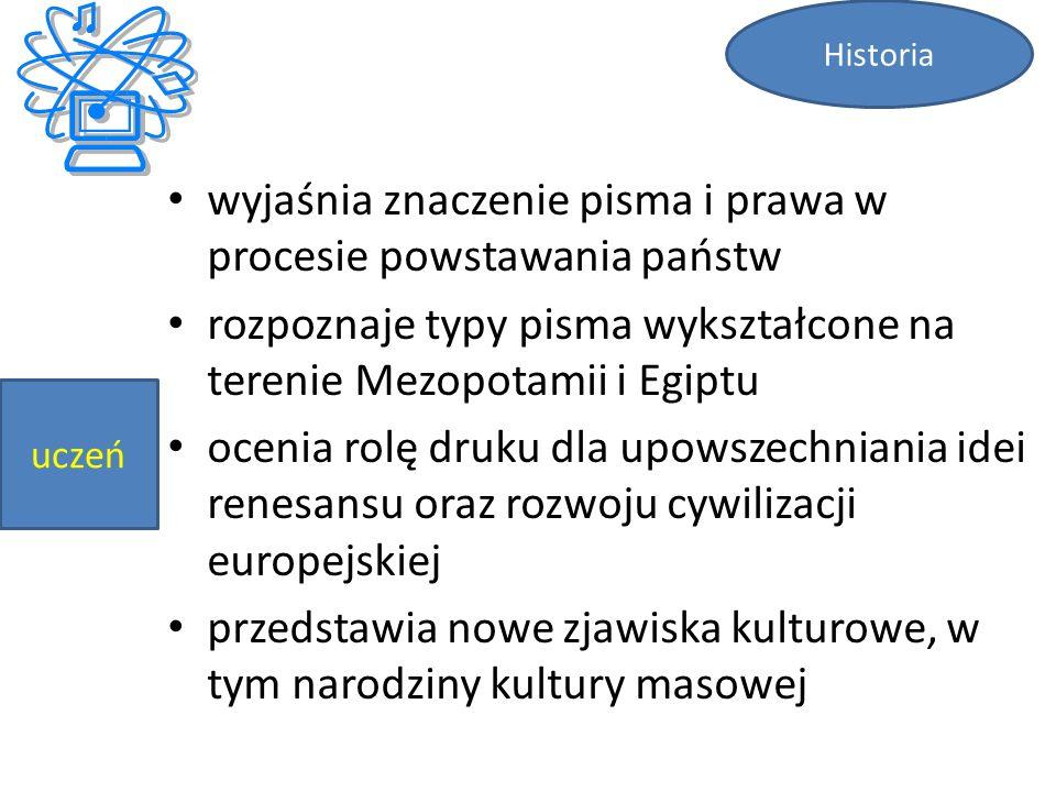 wyjaśnia znaczenie pisma i prawa w procesie powstawania państw