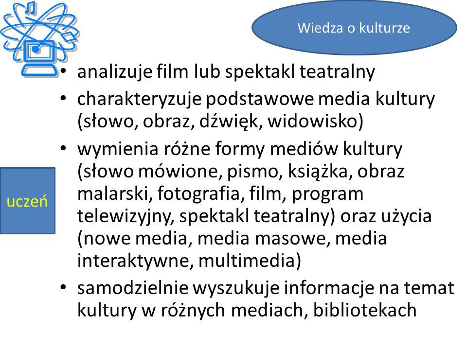 analizuje film lub spektakl teatralny