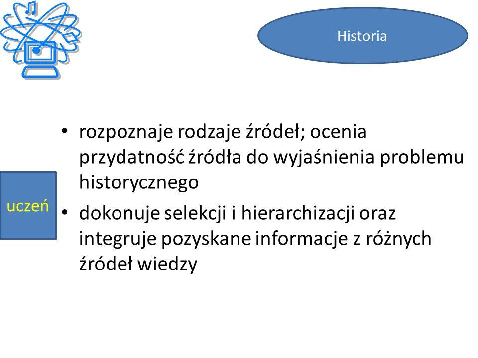 Historia rozpoznaje rodzaje źródeł; ocenia przydatność źródła do wyjaśnienia problemu historycznego.
