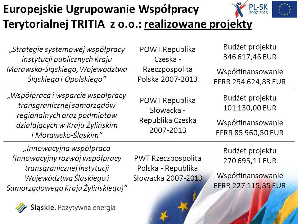 Europejskie Ugrupowanie Współpracy