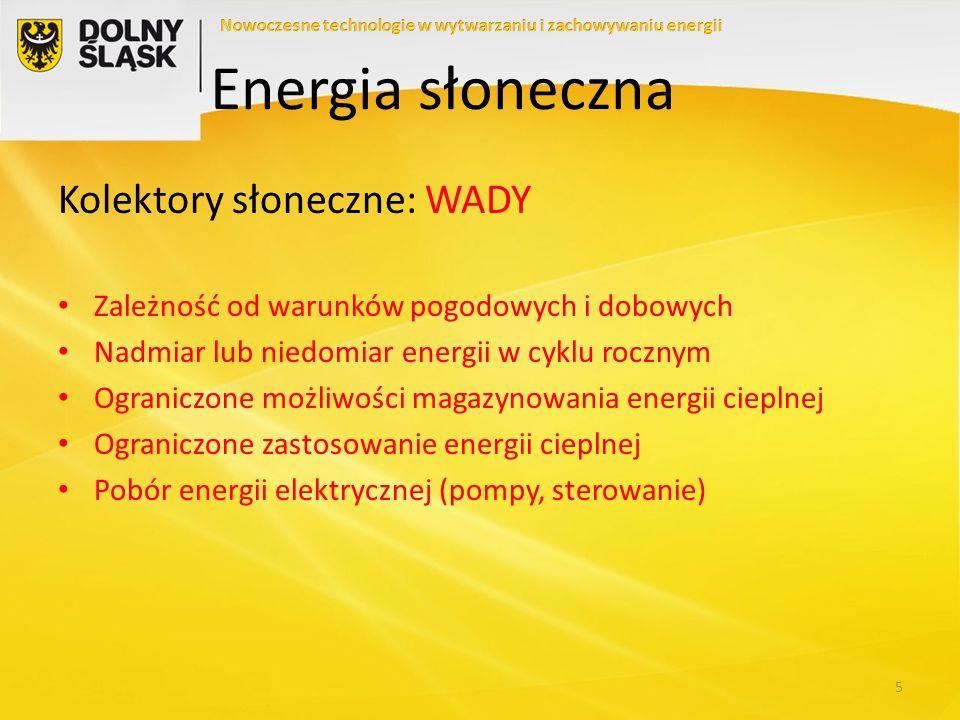 Energia słoneczna Kolektory słoneczne: WADY