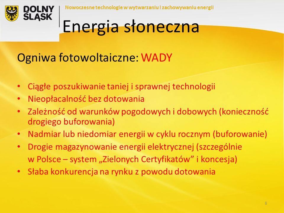 Energia słoneczna Ogniwa fotowoltaiczne: WADY