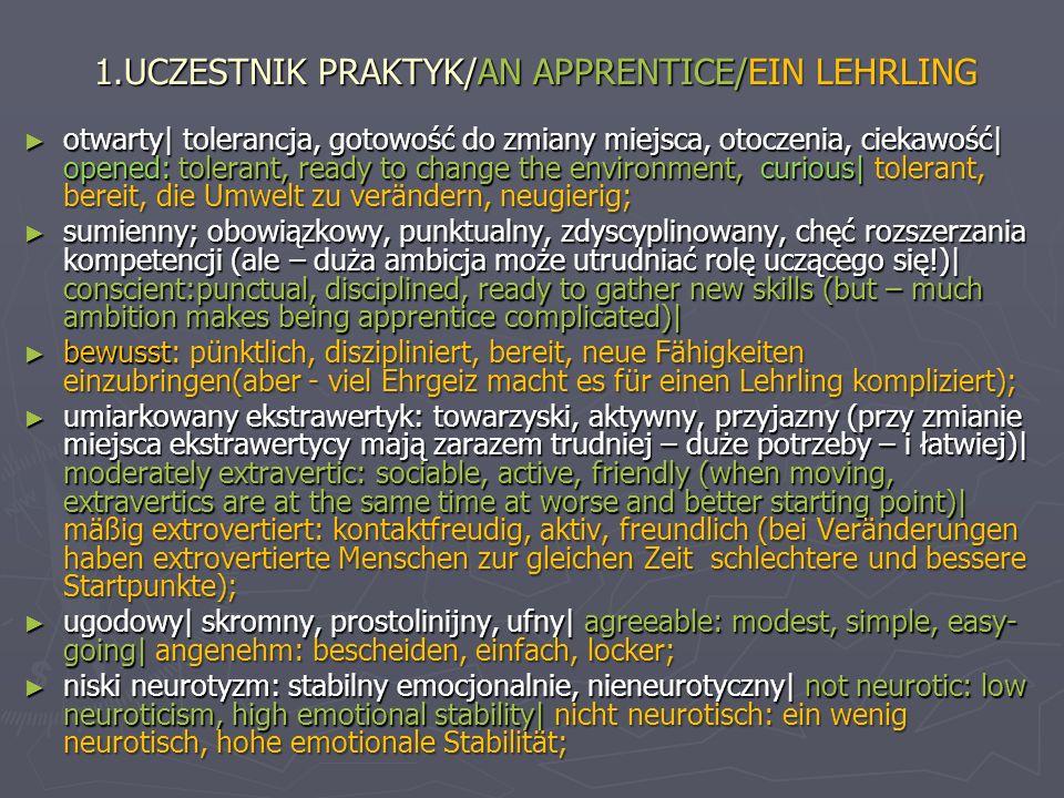 UCZESTNIK PRAKTYK/AN APPRENTICE/ein Lehrling