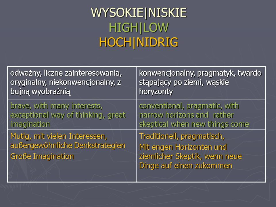 WYSOKIE|NISKIE HIGH|LOW HOCH|NIDRIG