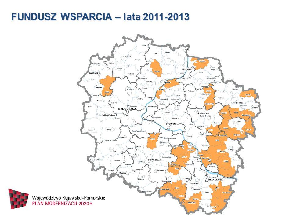 FUNDUSZ WSPARCIA – lata 2011-2013