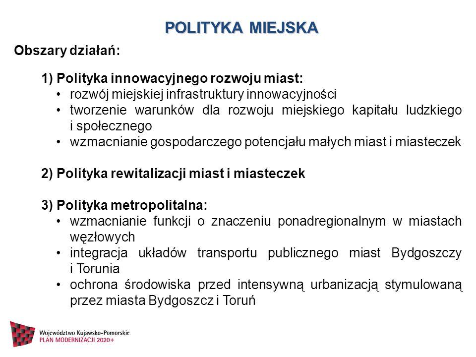 POLITYKA MIEJSKA Obszary działań: