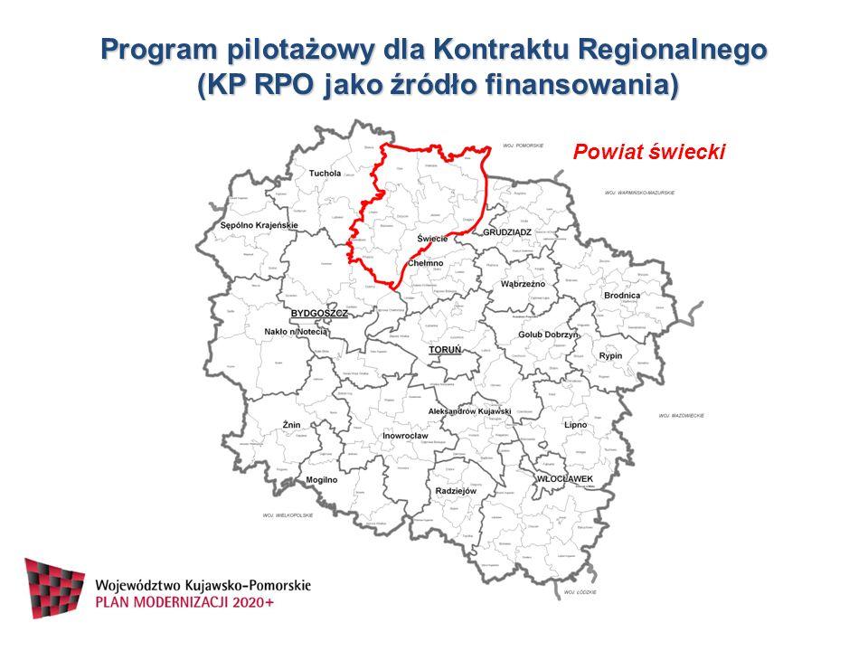 Program pilotażowy dla Kontraktu Regionalnego (KP RPO jako źródło finansowania)