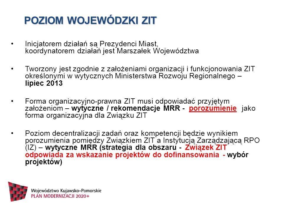 POZIOM WOJEWÓDZKI ZIT Inicjatorem działań są Prezydenci Miast, koordynatorem działań jest Marszałek Województwa.