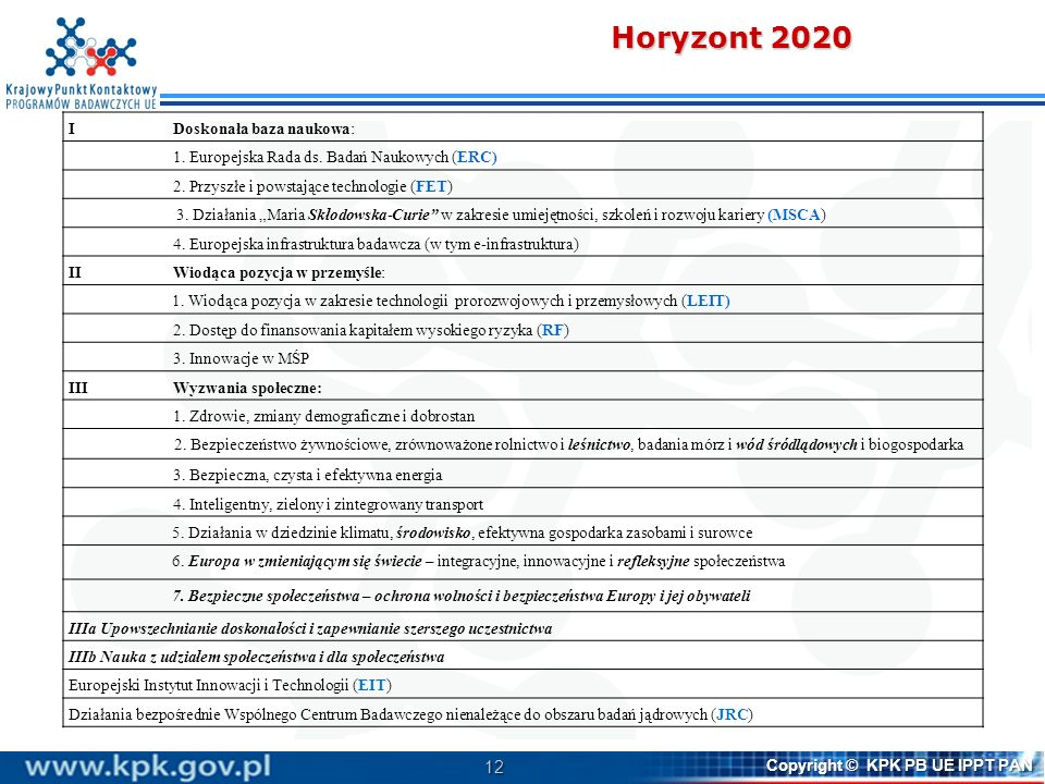 Horyzont 2020 I Doskonała baza naukowa:
