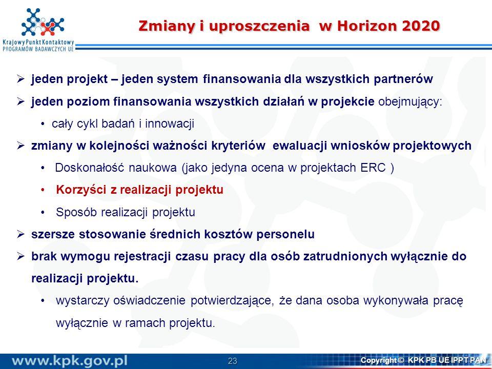 Zmiany i uproszczenia w Horizon 2020
